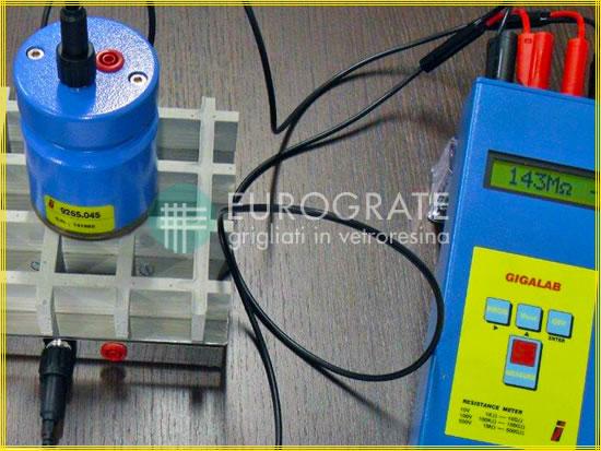 Kit para la comprobación de la conductividad eléctrica de las rejillas