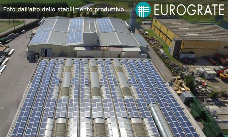 Eurograte Rejillas Sostenibilidad de los Productos de PRF